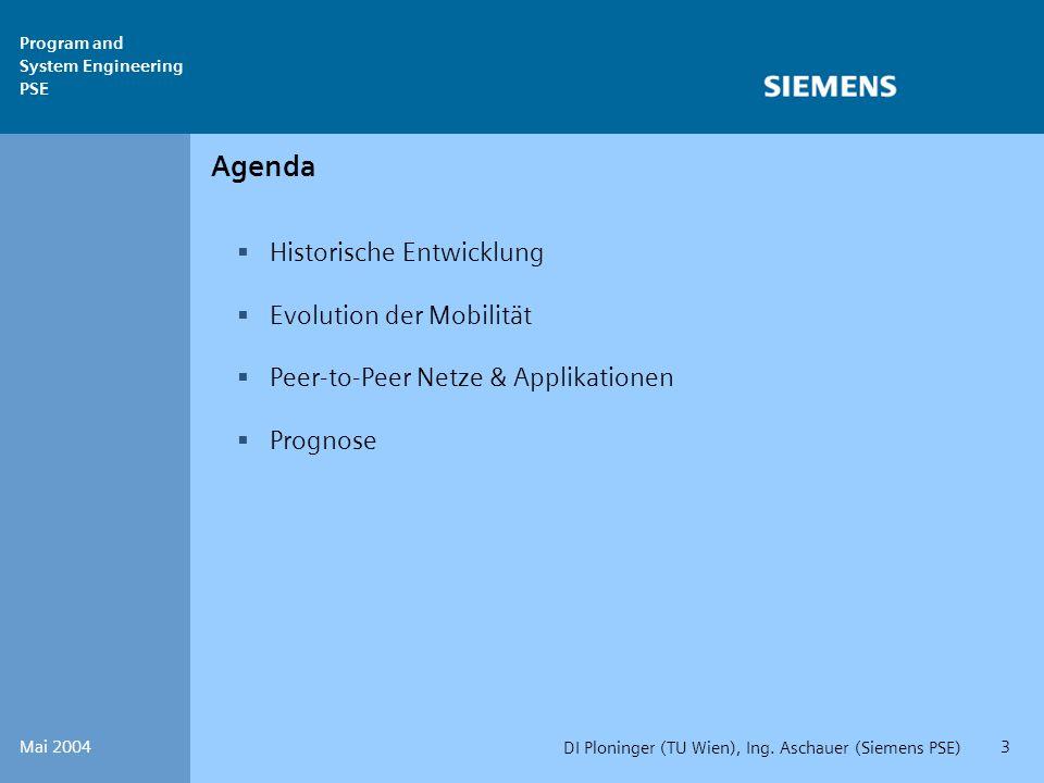 Program and System Engineering PSE Mai 2004 DI Ploninger (TU Wien), Ing.