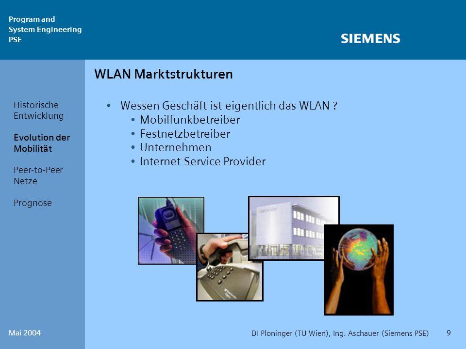 Program and System Engineering PSE Mai 2004 DI Ploninger (TU Wien), Ing. Aschauer (Siemens PSE) 30