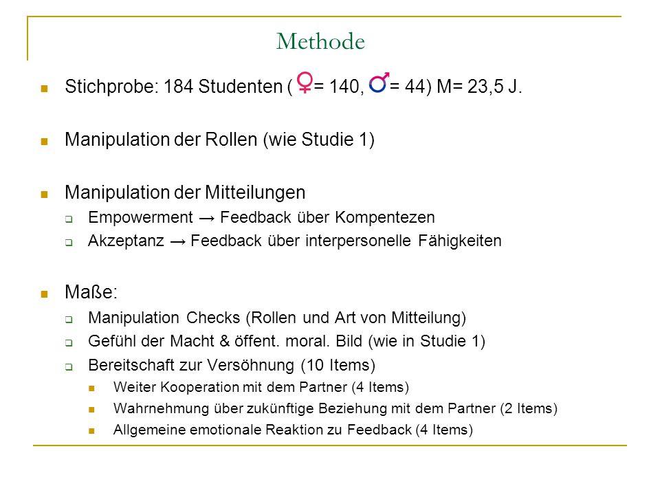 Stichprobe: 184 Studenten ( = 140, = 44) M= 23,5 J. Manipulation der Rollen (wie Studie 1) Manipulation der Mitteilungen  Empowerment → Feedback über