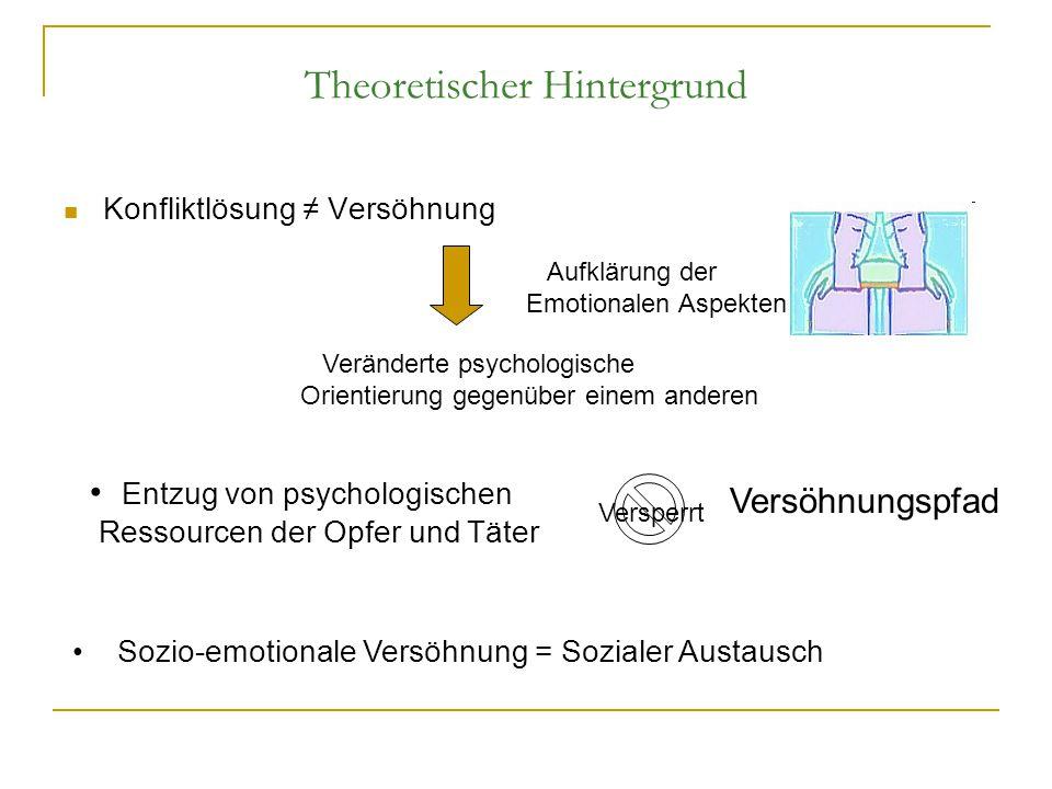 Theoretischer Hintergrund Konfliktlösung ≠ Versöhnung Veränderte psychologische Orientierung gegenüber einem anderen Aufklärung der Emotionalen Aspekt