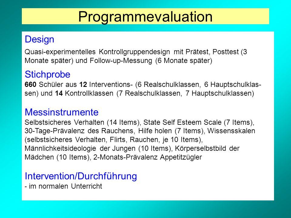 Programmevaluation Design Quasi-experimentelles Kontrollgruppendesign mit Prätest, Posttest (3 Monate später) und Follow-up-Messung (6 Monate später) Stichprobe 660 Schüler aus 12 Interventions- (6 Realschulklassen, 6 Hauptschulklas- sen) und 14 Kontrollklassen (7 Realschulklassen, 7 Hauptschulklassen) Messinstrumente Selbstsicheres Verhalten (14 Items), State Self Esteem Scale (7 Items), 30-Tage-Prävalenz des Rauchens, Hilfe holen (7 Items), Wissensskalen (selbstsicheres Verhalten, Flirts, Rauchen, je 10 Items), Männlichkeitsideologie der Jungen (10 Items), Körperselbstbild der Mädchen (10 Items), 2-Monats-Prävalenz Appetitzügler Intervention/Durchführung - im normalen Unterricht