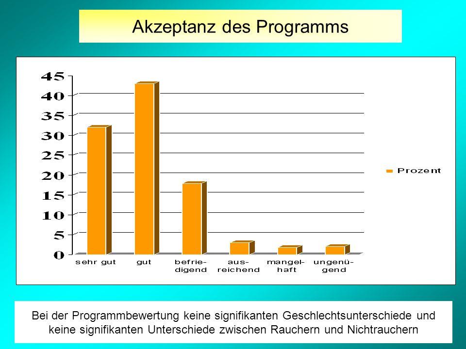 Akzeptanz des Programms Bei der Programmbewertung keine signifikanten Geschlechtsunterschiede und keine signifikanten Unterschiede zwischen Rauchern und Nichtrauchern