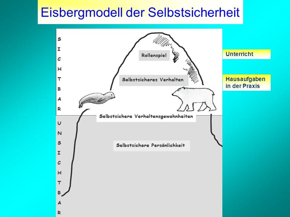 State-Self-Esteem-Scale Hoher Wert = hohe Selbstsicherheit (Skala von 7 bis 28)
