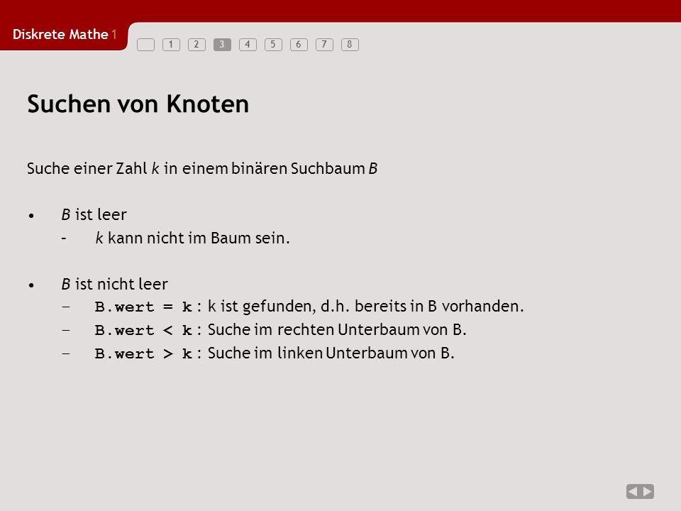 Diskrete Mathe1 123456784 Rechter Unterbaum ist unbesetzt A 3x Löschen von Knoten (Wurzel) 149 10 16 1315