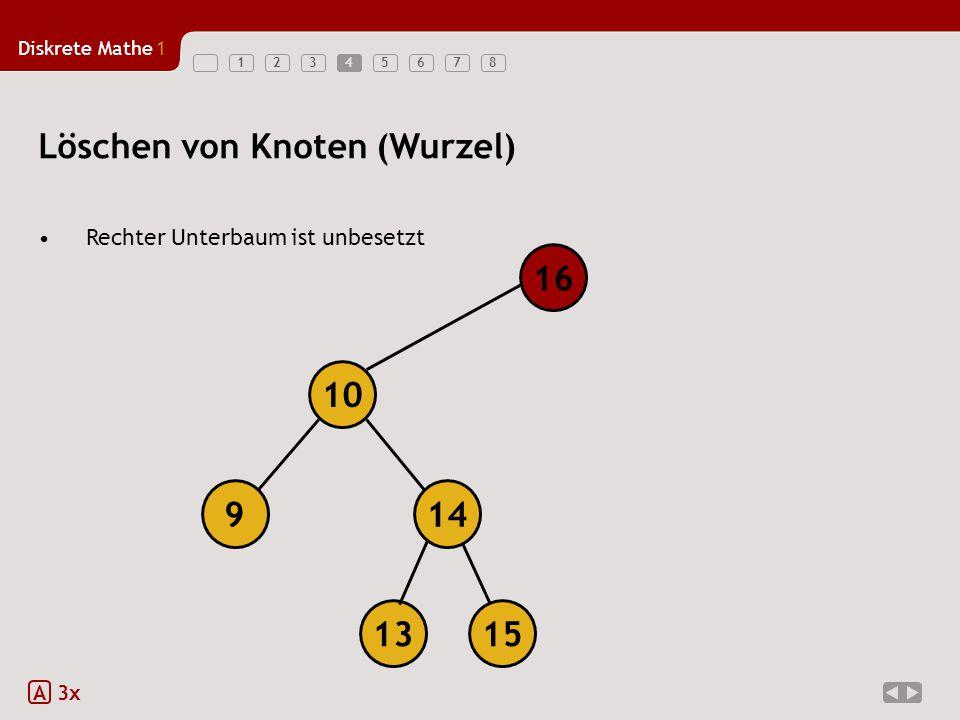 Diskrete Mathe1 123456784 Rechter Unterbaum ist unbesetzt A 3x Löschen von Knoten (Wurzel) Unterbaum bildet einen binären Baum 149 10 1315