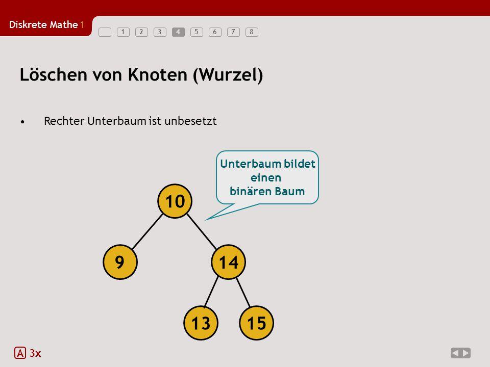 Diskrete Mathe1 123456785 Löschen von Knoten (Wurzel) Beide Unterbäume sind besetzt A 12x 18149 1024 16 1315