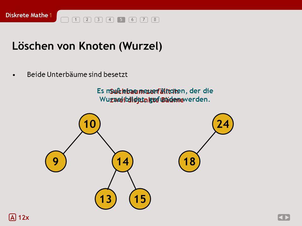 Diskrete Mathe1 123456785 Löschen von Knoten (Wurzel) Beide Unterbäume sind besetzt A 12x 18149 1024 16 1315 Kriterien: Der Knoten muss der Größte des linken Unterbaums sein.