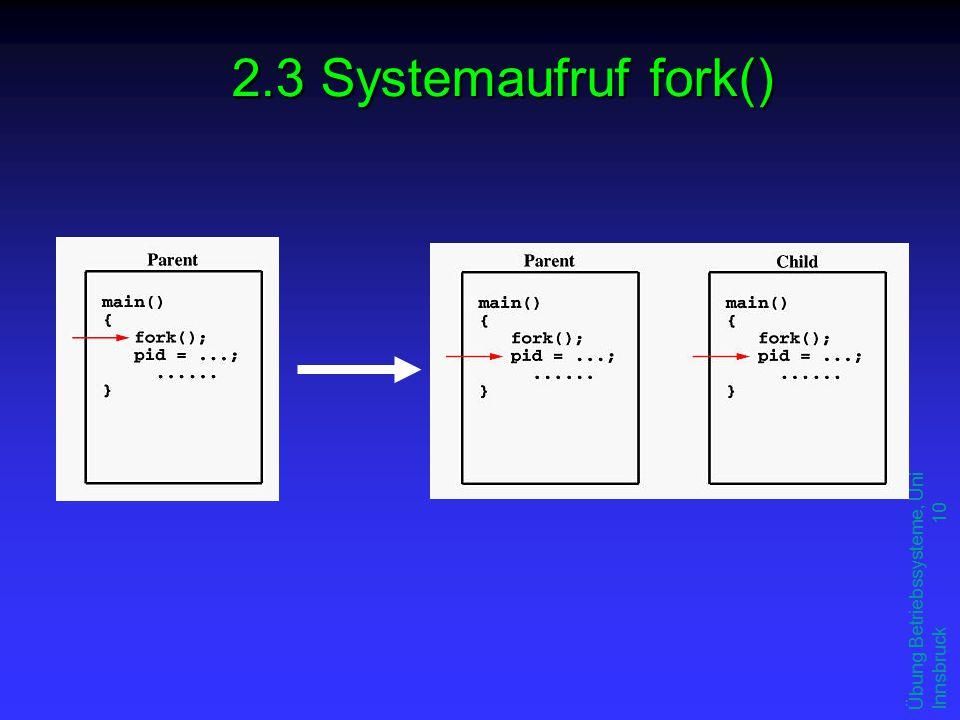 Übung Betriebssysteme, Uni Innsbruck 10 2.3 Systemaufruf fork()