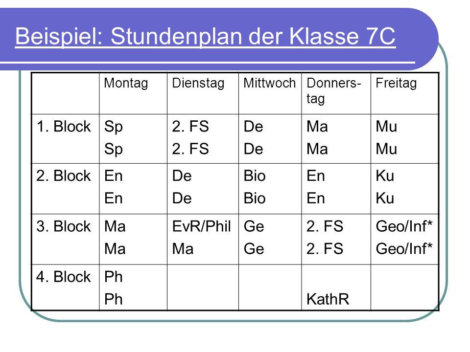 Unterrichts- und Pausenzeiten ZeitStunde/PauseAnmerkungen 7.45 - 9.251.
