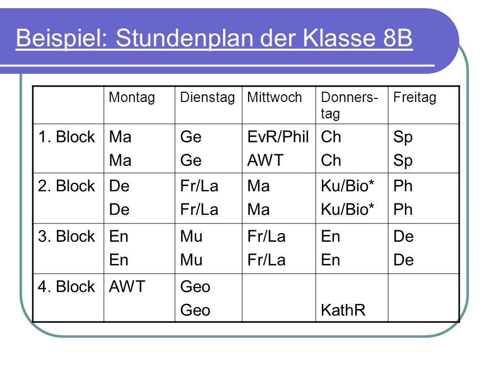 Beispiel: Stundenplan der Klasse 7C MontagDienstagMittwochDonners- tag Freitag 1.