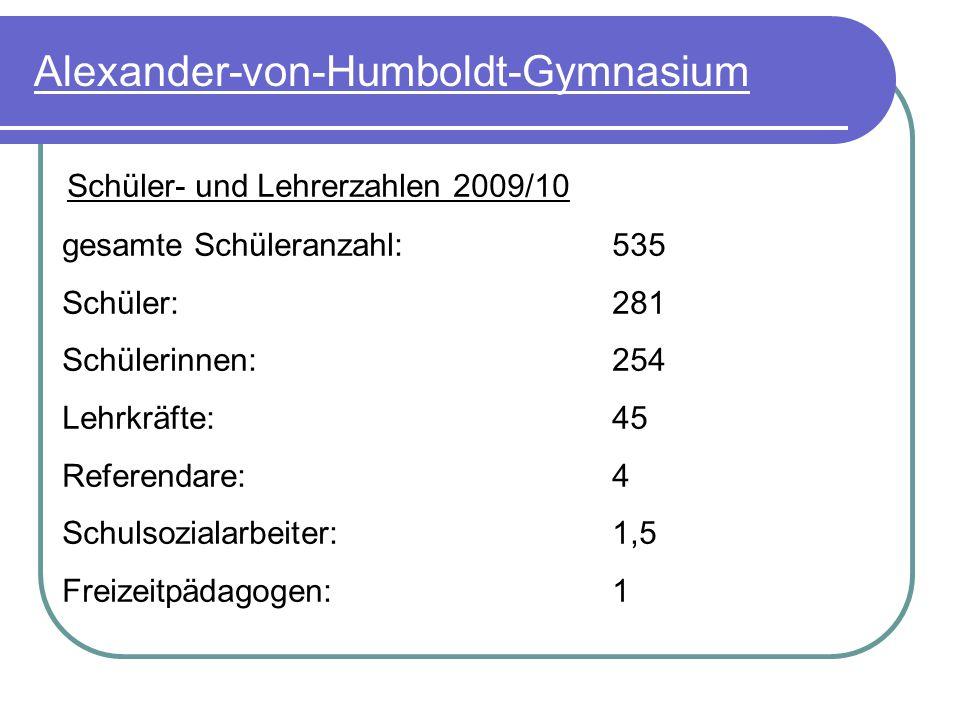 Alexander- von- Humboldt- Gymnasium 1974 Errichtung des Schulhauses 1991 Gründung des Gymnasiums 1998 Mehrzweckhalle 2007 1000.