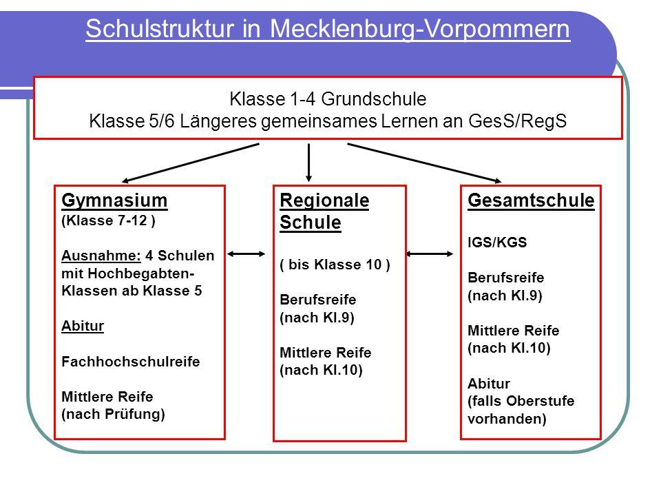 Alexander-von-Humboldt-Gymnasium Schüler- und Lehrerzahlen 2009/10 gesamte Schüleranzahl: 535 Schüler: 281 Schülerinnen: 254 Lehrkräfte: 45 Referendare:4 Schulsozialarbeiter:1,5 Freizeitpädagogen:1