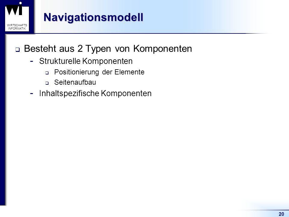 20 WIRTSCHAFTS INFORMATIKNavigationsmodell  Besteht aus 2 Typen von Komponenten  Strukturelle Komponenten  Positionierung der Elemente  Seitenaufb