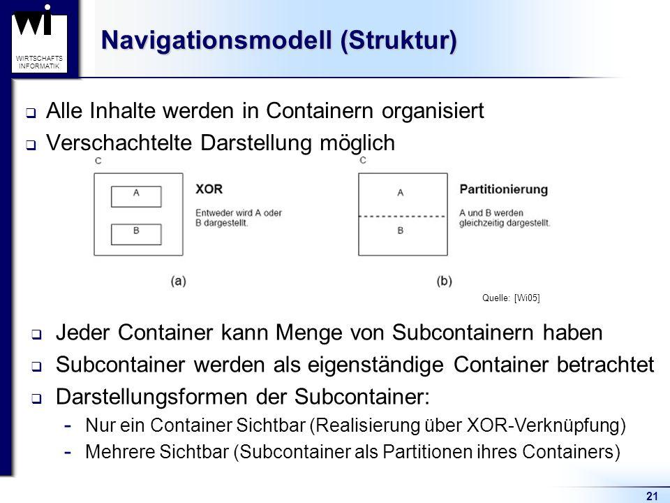 21 WIRTSCHAFTS INFORMATIK Navigationsmodell (Struktur)  Alle Inhalte werden in Containern organisiert  Verschachtelte Darstellung möglich  Jeder Co