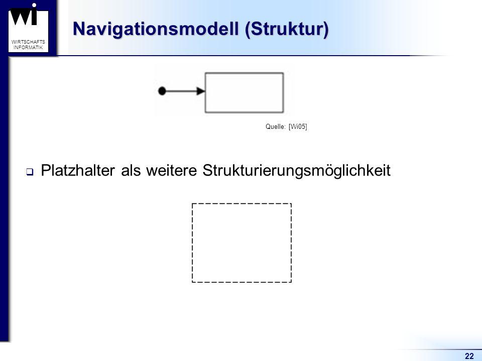 22 WIRTSCHAFTS INFORMATIK Navigationsmodell (Struktur)  Platzhalter als weitere Strukturierungsmöglichkeit Quelle: [Wi05]