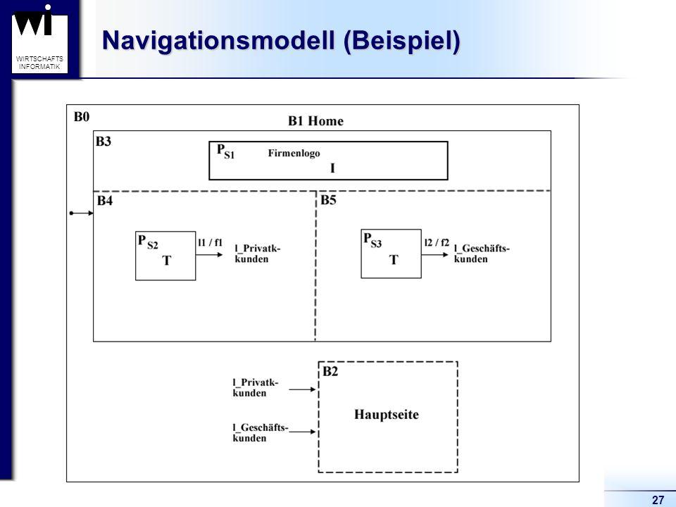 27 WIRTSCHAFTS INFORMATIK Navigationsmodell (Beispiel)