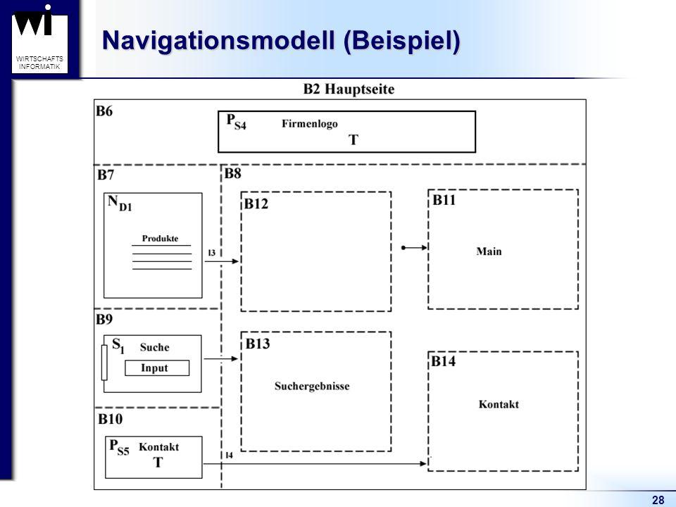 28 WIRTSCHAFTS INFORMATIK Navigationsmodell (Beispiel)