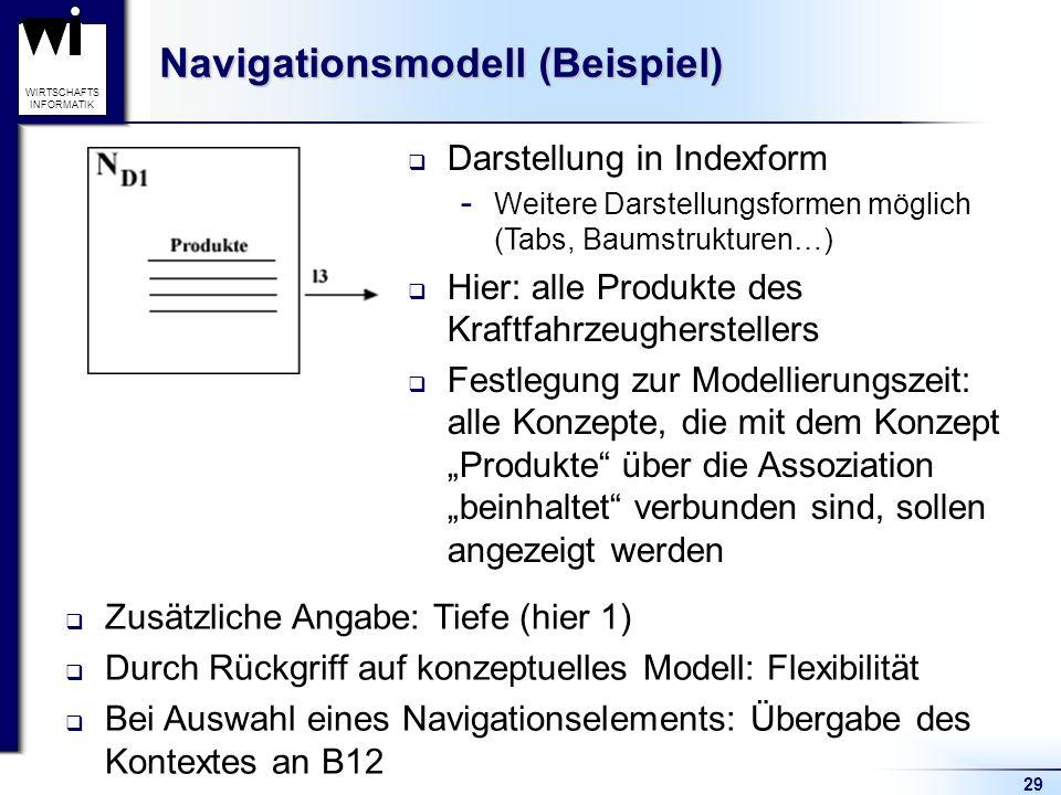 29 WIRTSCHAFTS INFORMATIK Navigationsmodell (Beispiel)  Darstellung in Indexform  Weitere Darstellungsformen möglich (Tabs, Baumstrukturen…)  Hier: