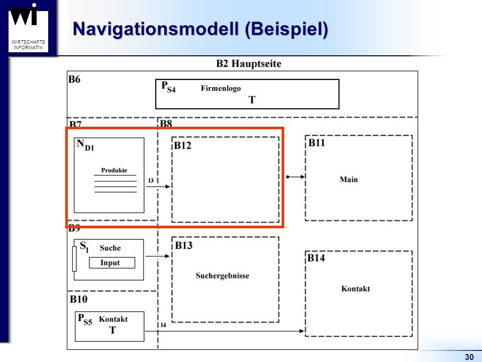 30 WIRTSCHAFTS INFORMATIK Navigationsmodell (Beispiel)