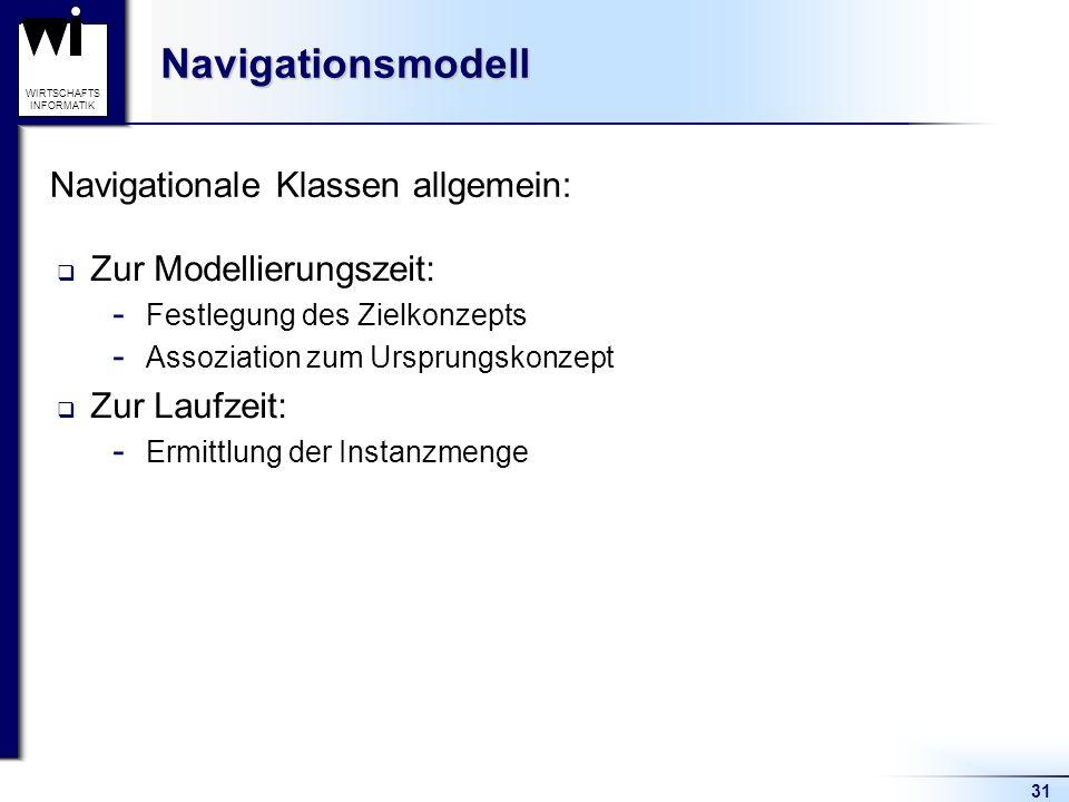 31 WIRTSCHAFTS INFORMATIKNavigationsmodell  Zur Modellierungszeit:  Festlegung des Zielkonzepts  Assoziation zum Ursprungskonzept  Zur Laufzeit: 