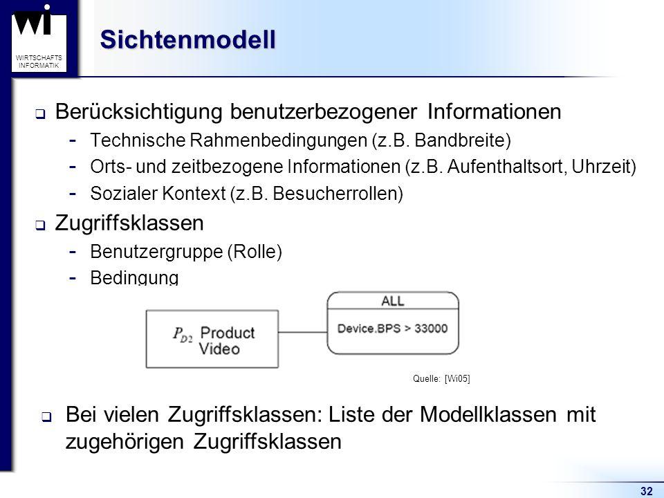 32 WIRTSCHAFTS INFORMATIKSichtenmodell  Berücksichtigung benutzerbezogener Informationen  Technische Rahmenbedingungen (z.B. Bandbreite)  Orts- und