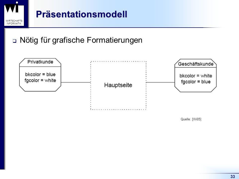 33 WIRTSCHAFTS INFORMATIKPräsentationsmodell  Nötig für grafische Formatierungen Quelle: [Wi05]