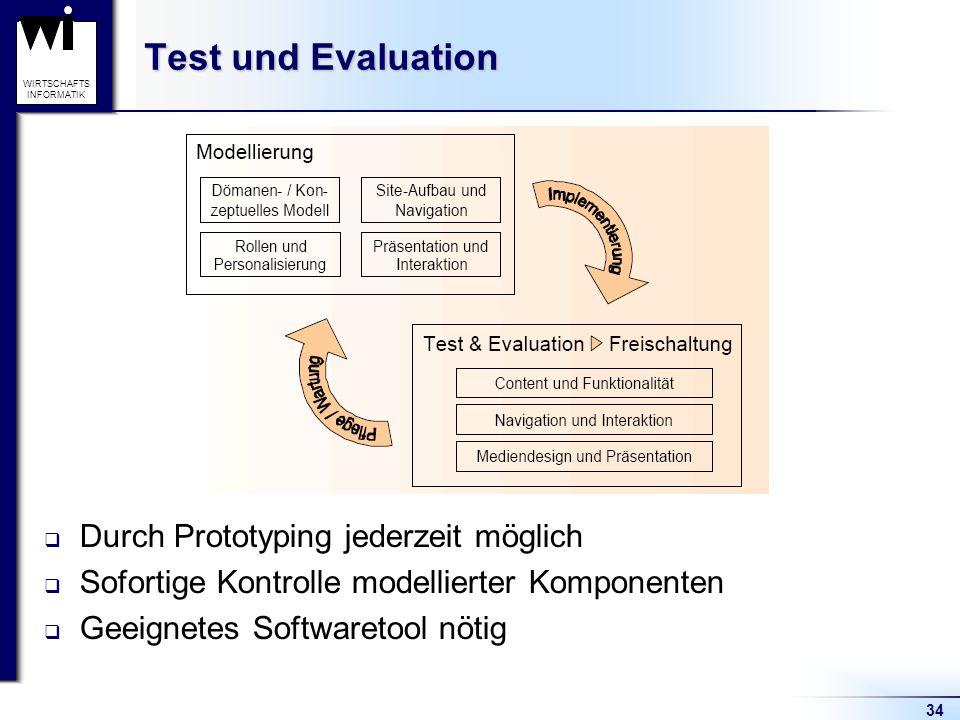 34 WIRTSCHAFTS INFORMATIK Test und Evaluation  Durch Prototyping jederzeit möglich  Sofortige Kontrolle modellierter Komponenten  Geeignetes Softwa