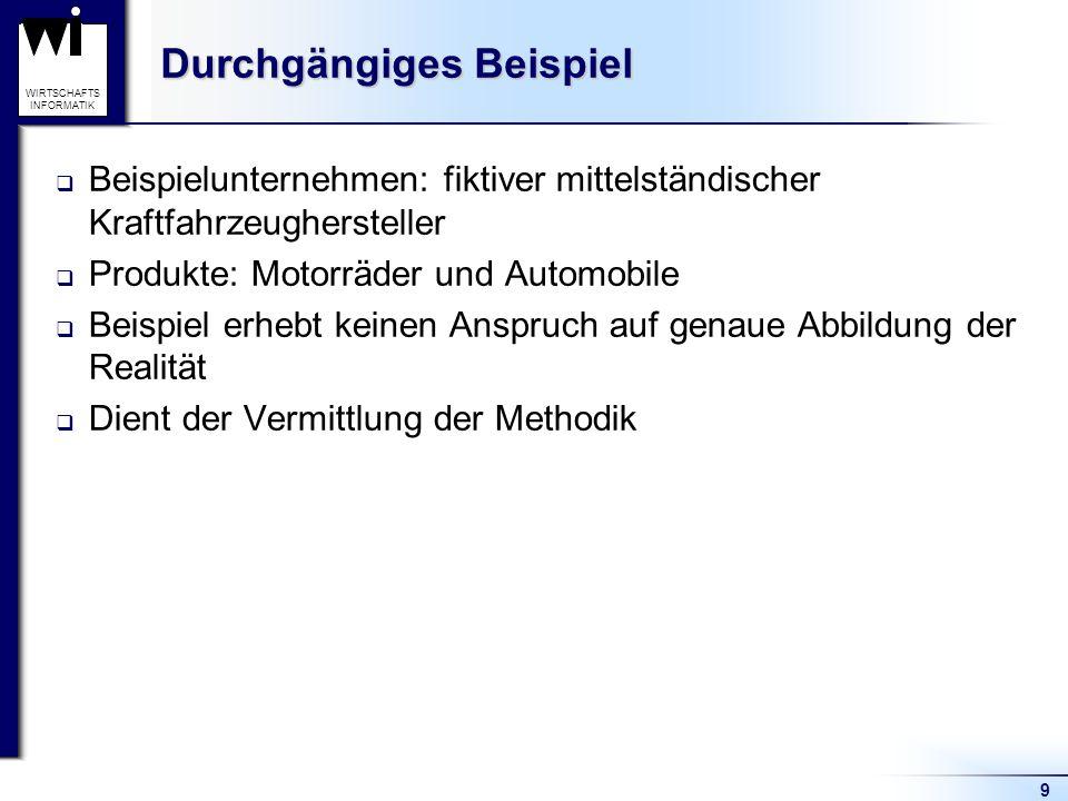 9 WIRTSCHAFTS INFORMATIK Durchgängiges Beispiel  Beispielunternehmen: fiktiver mittelständischer Kraftfahrzeughersteller  Produkte: Motorräder und A