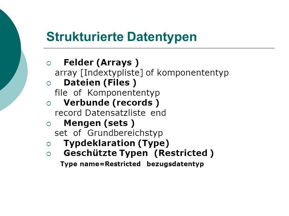 Beispiel  Felder (Arrays ) array [1…10] of array [`a`…`z`] of boolean array [(rot,gelb,blau, schwarz)]  Dateien (Files) Reset,rewrite,put,get  Verbunde (Records ) record monat:(jan…dez ); tag: 1…31 jahr: integer; END;  Mengen (sets ) type menge = set of 1…3; Vereinbarte Mengentyp enthält als werte die Teilmenge [],[1],[2],[3],[1,2],[1,3],[2,3],[1,2,3]