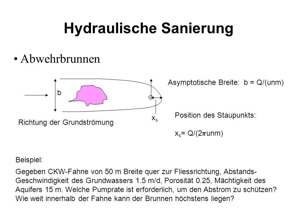 Hydraulische Sanierung Abwehrbrunnen Richtung der Grundströmung Gegeben CKW-Fahne von 50 m Breite quer zur Fliessrichtung, Abstands- Geschwindigkeit d