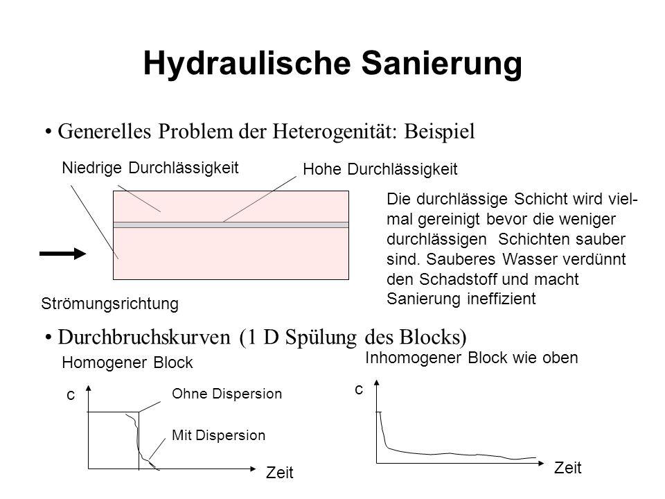 Hydraulische Sanierung Generelles Problem der Heterogenität: Beispiel Niedrige Durchlässigkeit Hohe Durchlässigkeit Strömungsrichtung Die durchlässige