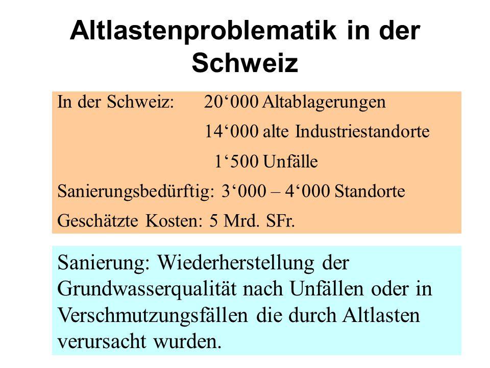 Altlastenproblematik in der Schweiz Sanierung: Wiederherstellung der Grundwasserqualität nach Unfällen oder in Verschmutzungsfällen die durch Altlaste
