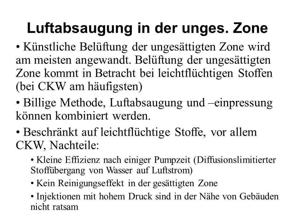 Luftabsaugung in der unges. Zone Künstliche Belüftung der ungesättigten Zone wird am meisten angewandt. Belüftung der ungesättigten Zone kommt in Betr