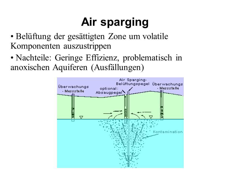 Air sparging Belüftung der gesättigten Zone um volatile Komponenten auszustrippen Nachteile: Geringe Effizienz, problematisch in anoxischen Aquiferen
