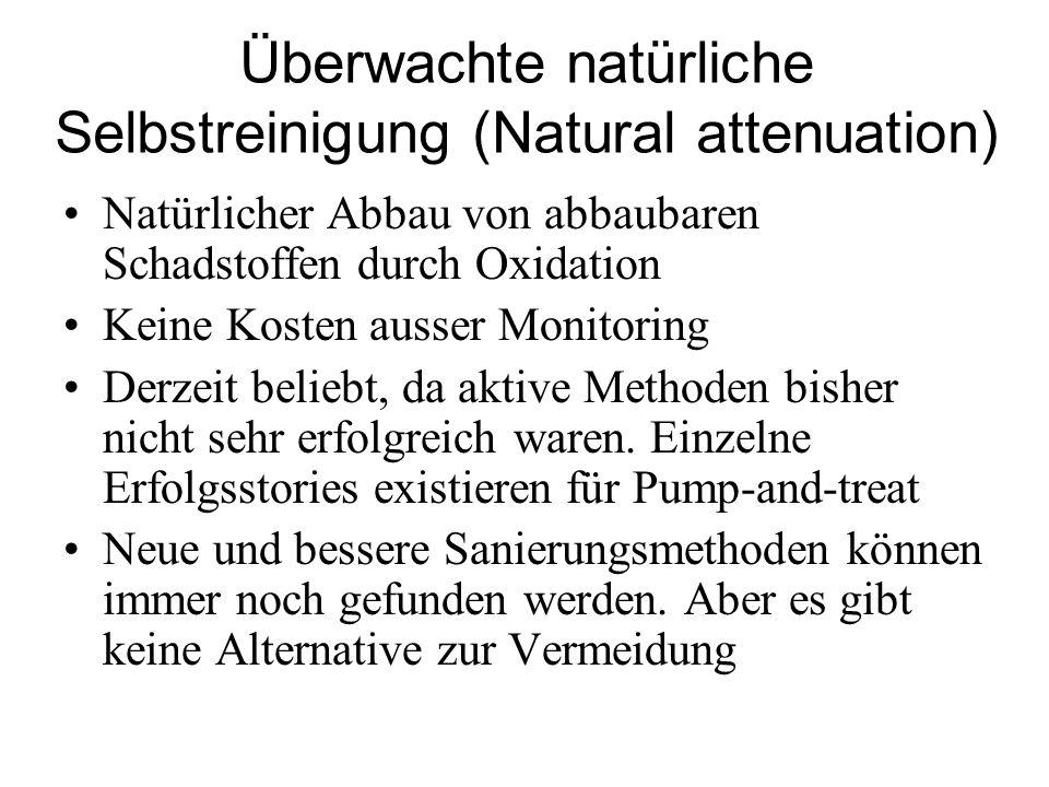 Überwachte natürliche Selbstreinigung (Natural attenuation) Natürlicher Abbau von abbaubaren Schadstoffen durch Oxidation Keine Kosten ausser Monitori