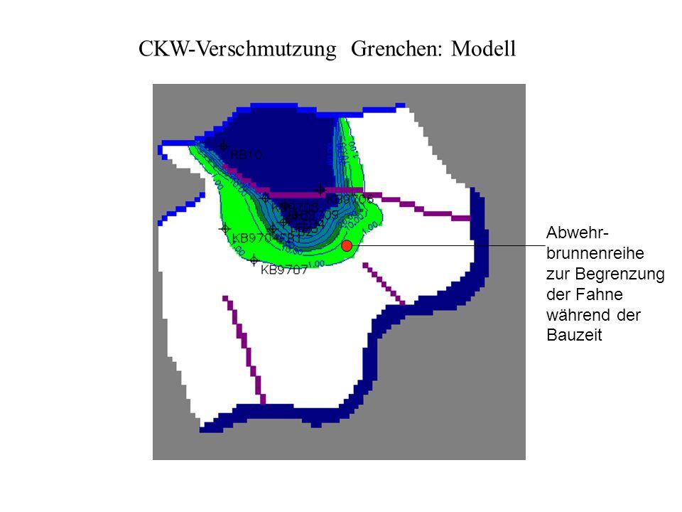 CKW-Verschmutzung Grenchen: Modell Abwehr- brunnenreihe zur Begrenzung der Fahne während der Bauzeit