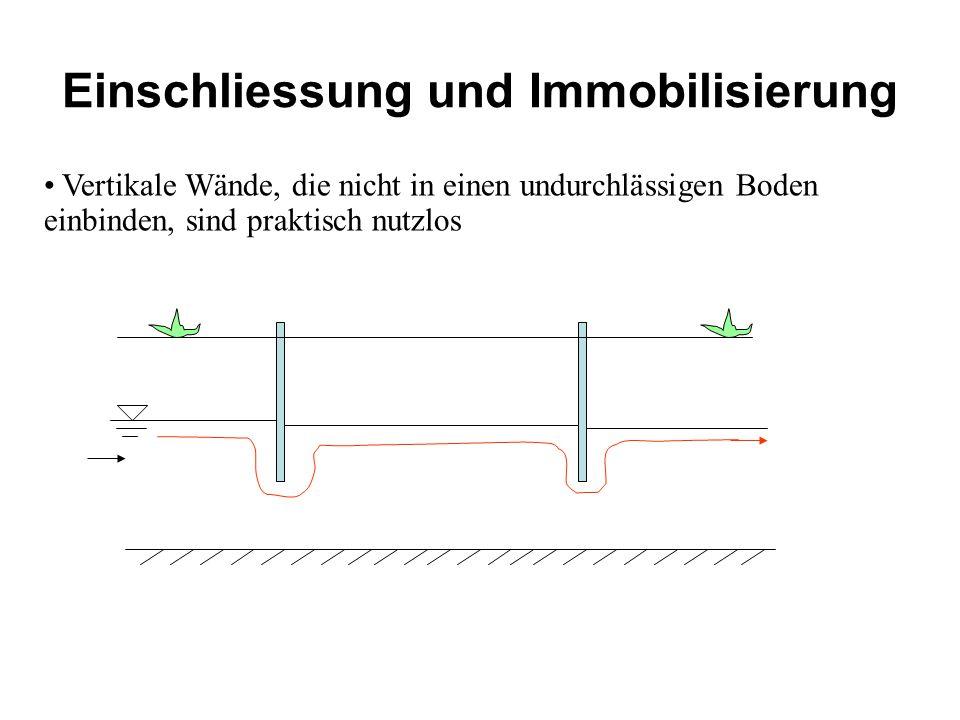 Einschliessung und Immobilisierung Vertikale Wände, die nicht in einen undurchlässigen Boden einbinden, sind praktisch nutzlos