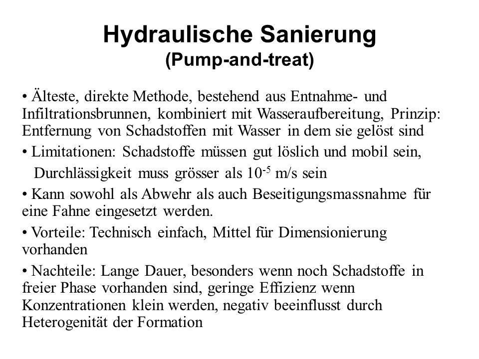 Hydraulische Sanierung (Pump-and-treat) Älteste, direkte Methode, bestehend aus Entnahme- und Infiltrationsbrunnen, kombiniert mit Wasseraufbereitung,