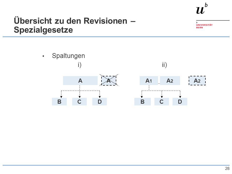 28 Übersicht zu den Revisionen – Spezialgesetze Spaltungen i) ii) A BCD A1A1 A2A2 A2A2 DCB A