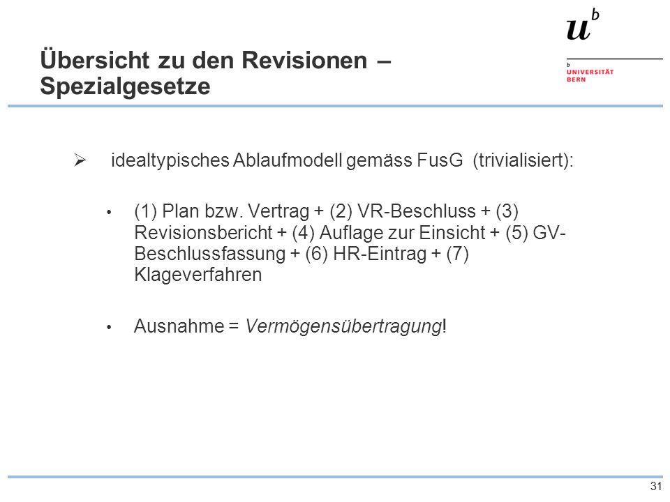 31 Übersicht zu den Revisionen – Spezialgesetze  idealtypisches Ablaufmodell gemäss FusG (trivialisiert): (1) Plan bzw.
