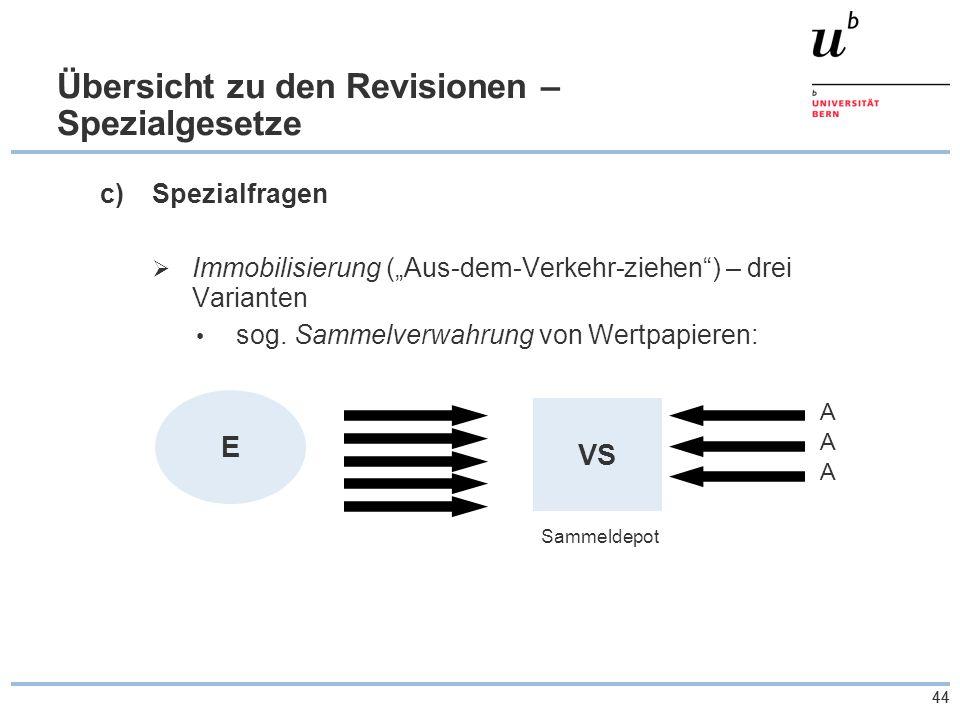 """44 Übersicht zu den Revisionen – Spezialgesetze c)Spezialfragen  Immobilisierung (""""Aus-dem-Verkehr-ziehen ) – drei Varianten sog."""