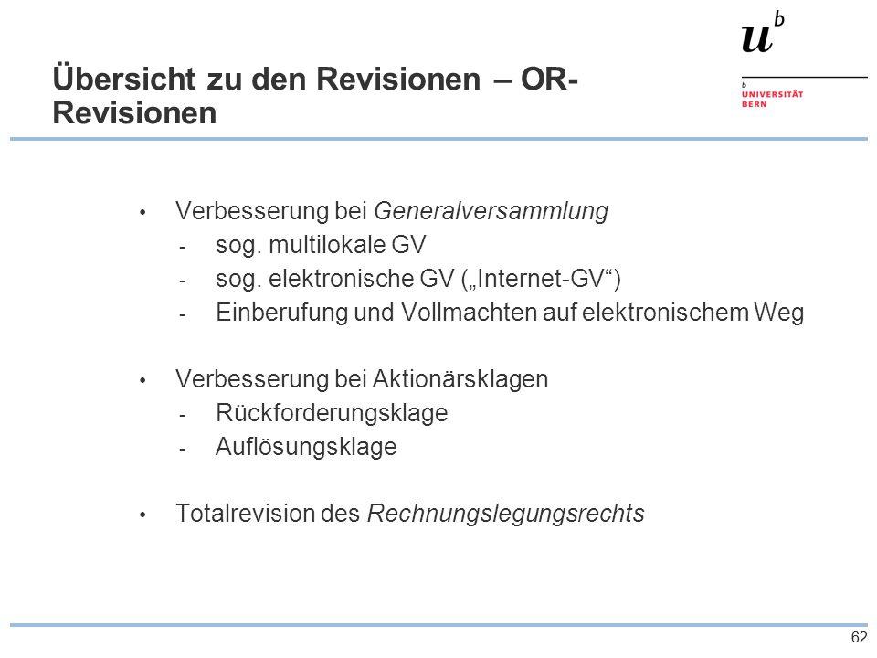 62 Übersicht zu den Revisionen – OR- Revisionen Verbesserung bei Generalversammlung - sog.