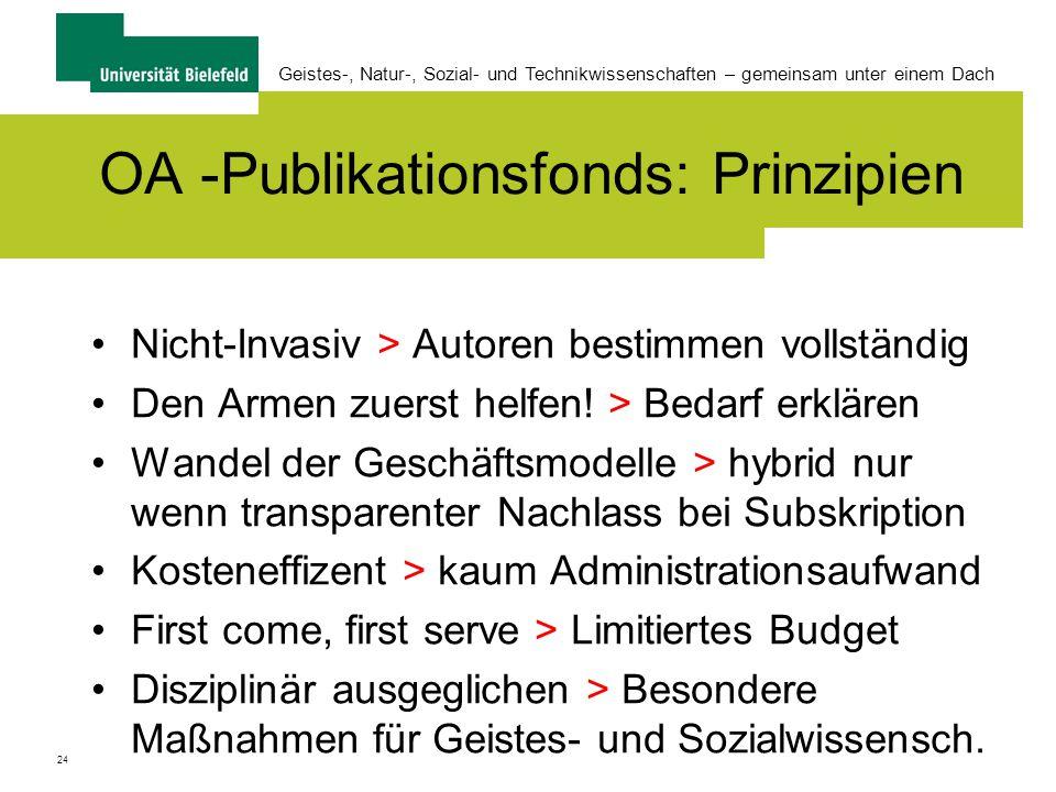 24 Geistes-, Natur-, Sozial- und Technikwissenschaften – gemeinsam unter einem Dach OA -Publikationsfonds: Prinzipien Nicht-Invasiv > Autoren bestimmen vollständig Den Armen zuerst helfen.