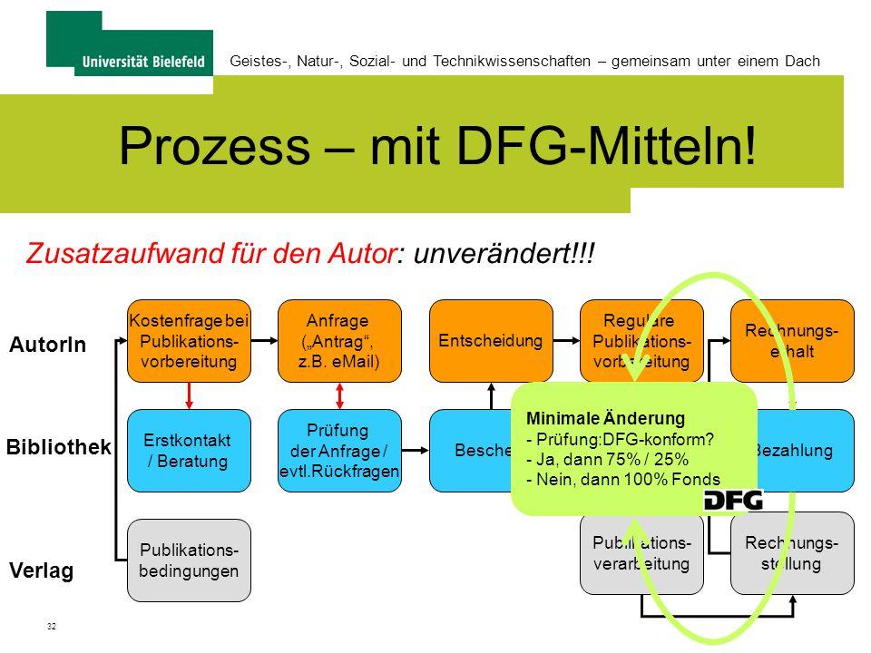 32 Geistes-, Natur-, Sozial- und Technikwissenschaften – gemeinsam unter einem Dach Prozess – mit DFG-Mitteln.