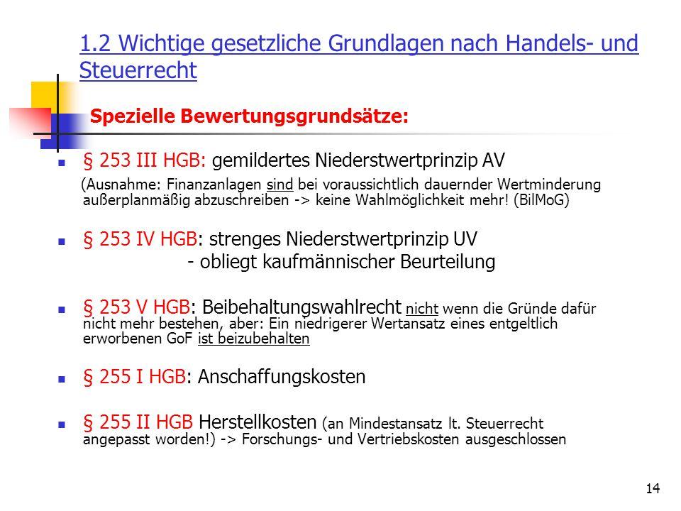 14 Spezielle Bewertungsgrundsätze: § 253 III HGB: gemildertes Niederstwertprinzip AV (Ausnahme: Finanzanlagen sind bei voraussichtlich dauernder Wertm