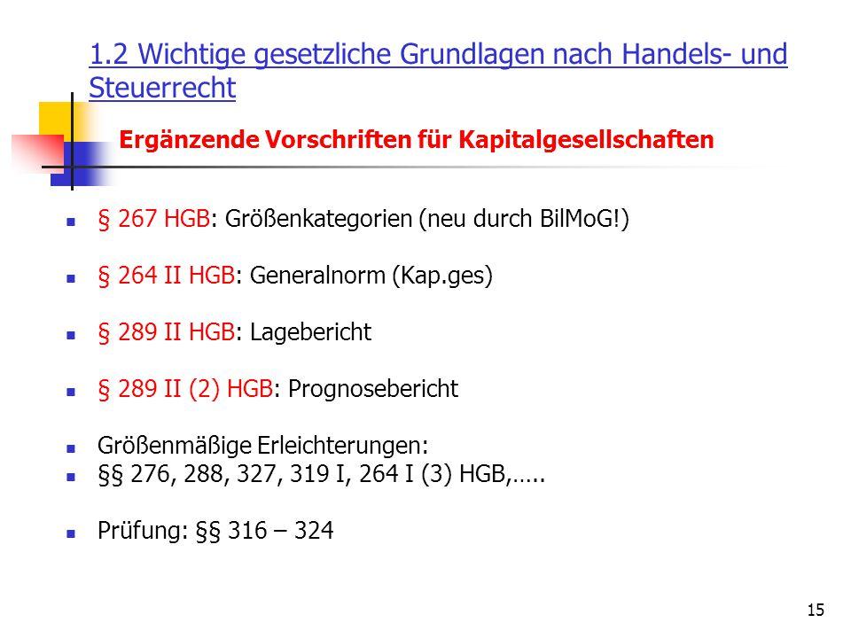 15 Ergänzende Vorschriften für Kapitalgesellschaften § 267 HGB: Größenkategorien (neu durch BilMoG!) § 264 II HGB: Generalnorm (Kap.ges) § 289 II HGB: