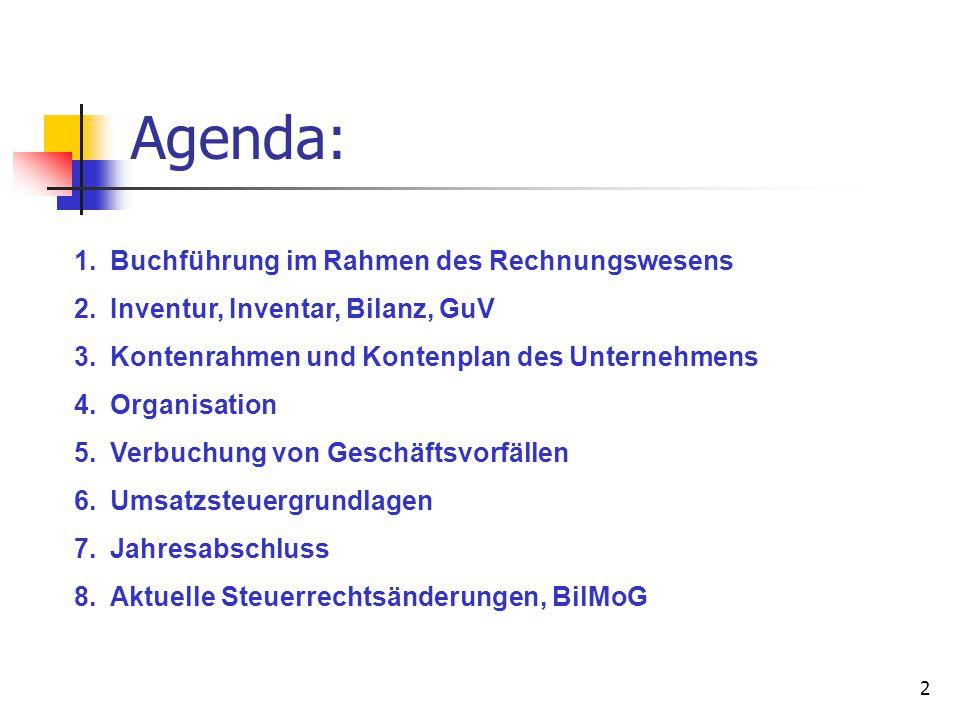 2 Agenda: 1.Buchführung im Rahmen des Rechnungswesens 2.Inventur, Inventar, Bilanz, GuV 3.Kontenrahmen und Kontenplan des Unternehmens 4.Organisation