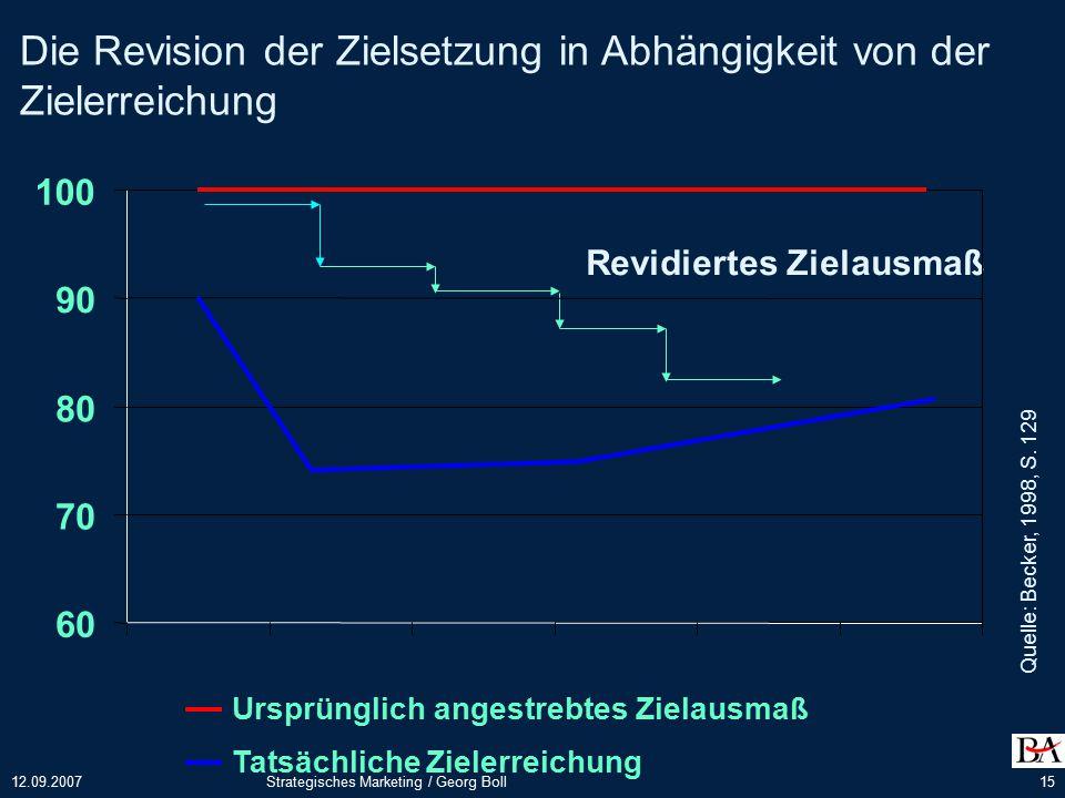 12.09.2007Strategisches Marketing / Georg Boll15 Die Revision der Zielsetzung in Abhängigkeit von der Zielerreichung Revidiertes Zielausmaß Quelle: Becker, 1998, S.