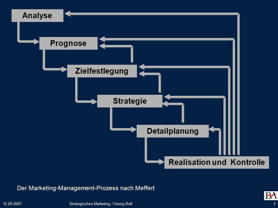 12.09.2007Strategisches Marketing / Georg Boll3 Der Marketing-Management-Prozess nach Meffert Analyse Realisation und Kontrolle Detailplanung Strategie Zielfestlegung Prognose