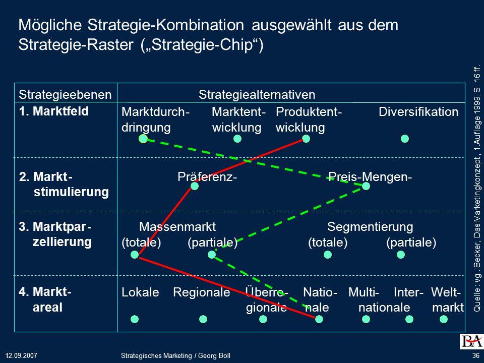 """12.09.2007Strategisches Marketing / Georg Boll36 Mögliche Strategie-Kombination ausgewählt aus dem Strategie-Raster (""""Strategie-Chip ) Quelle : vgl.:Becker, Das Marketingkonzept, 1.Auflage 1999, S."""